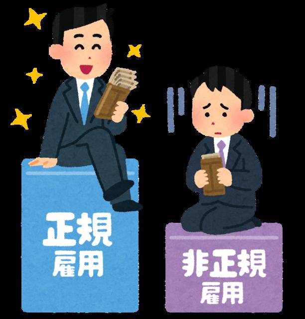 kakusa_seiki_hiseiki (1).png